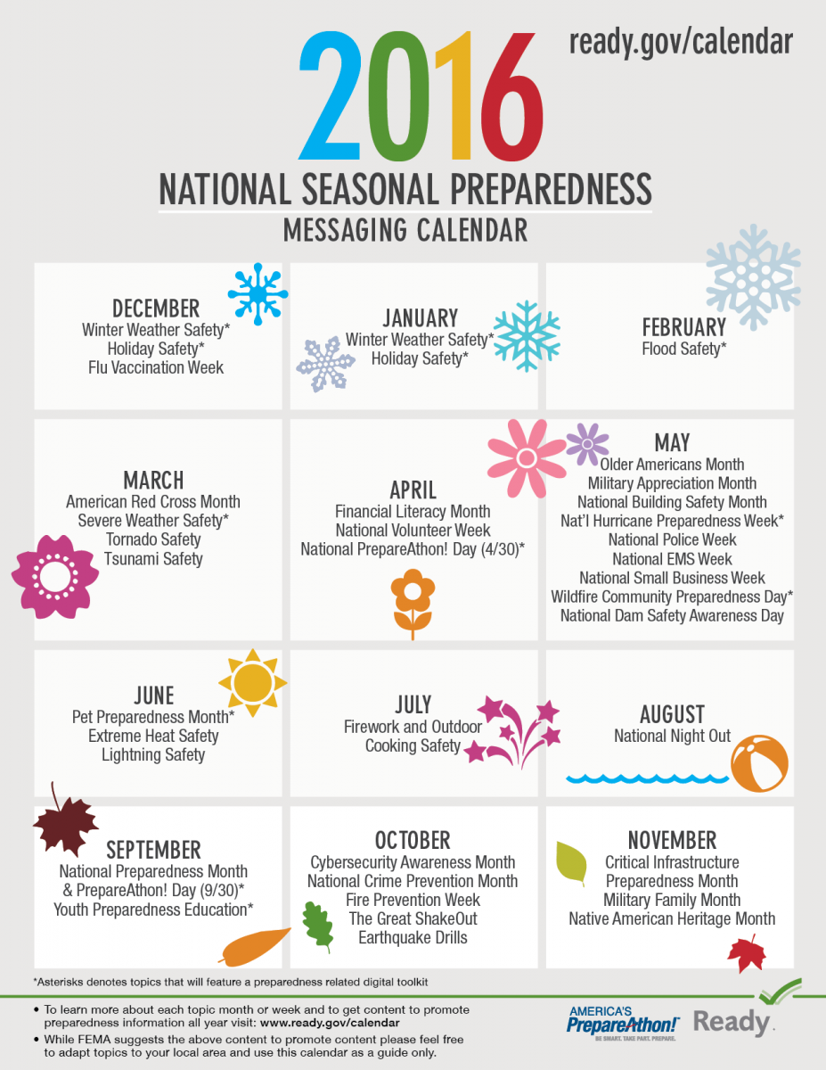 2017 National Seasonal Preparedness Messaging Content ...