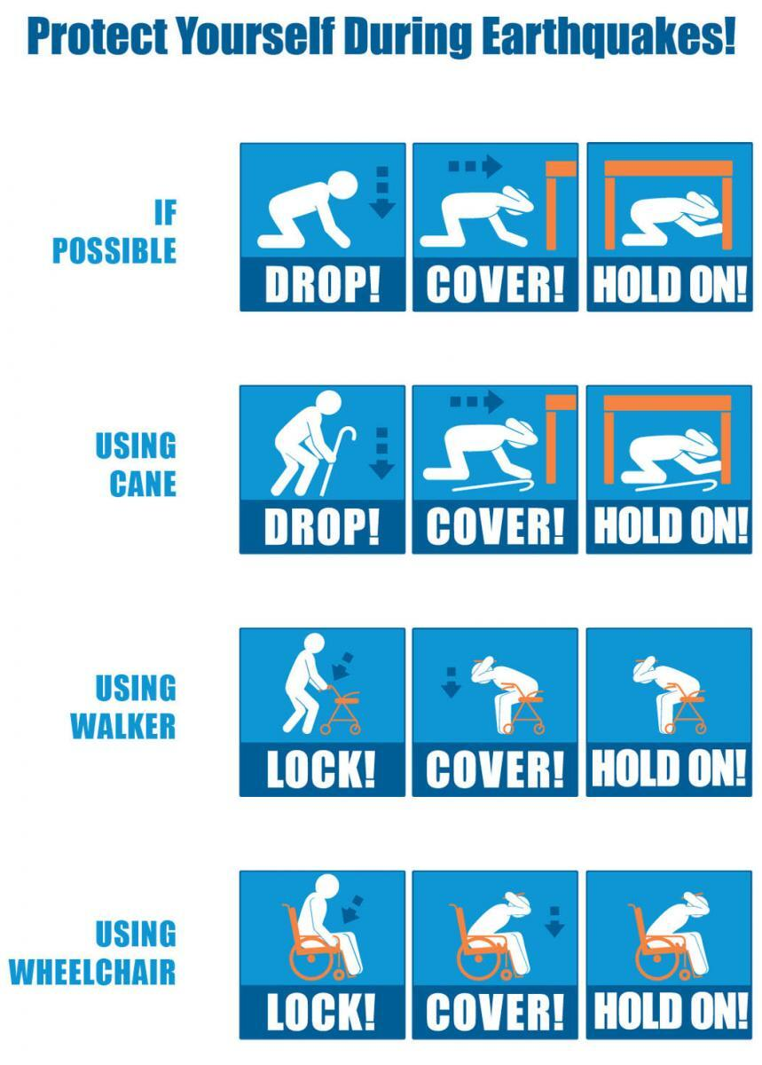 Drop, Cover, Hold On directions for people with physical disabilities.