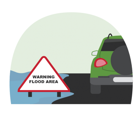 a car stopped at a flooded road. Sign reads warning, flood area.